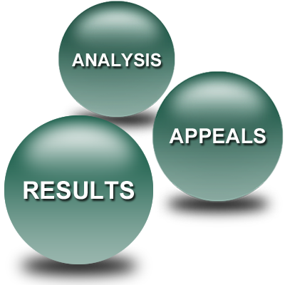 Commercial property analysis